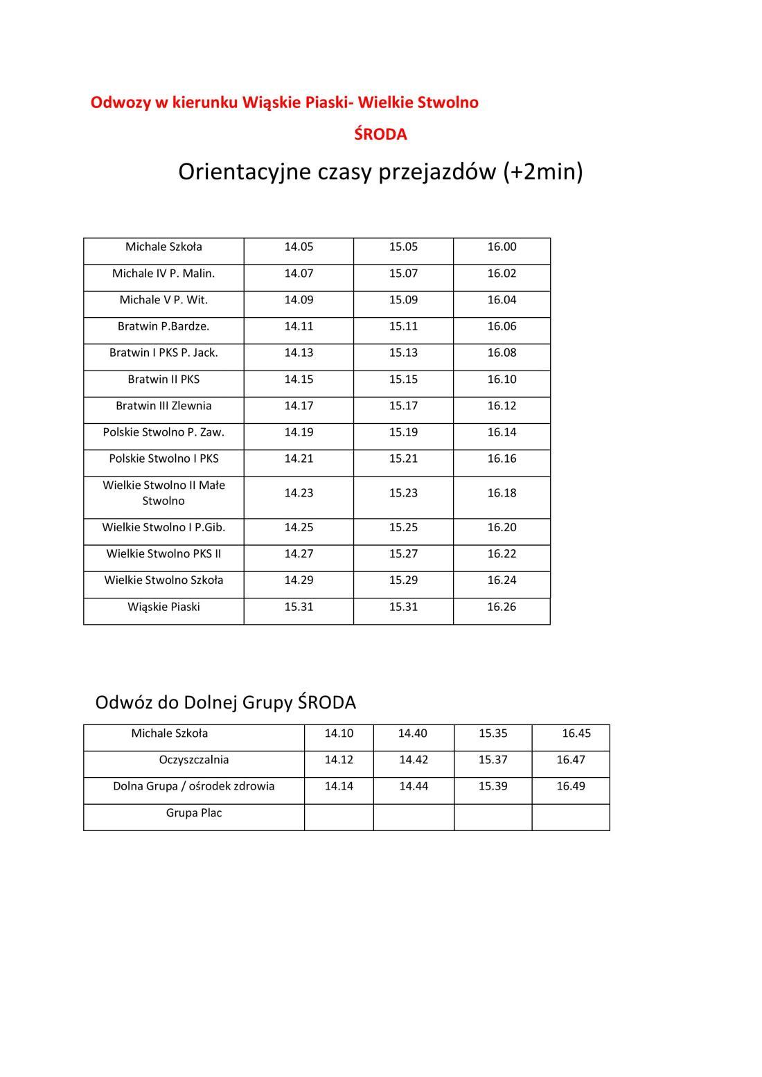 aktualizacja dowozów-page-004