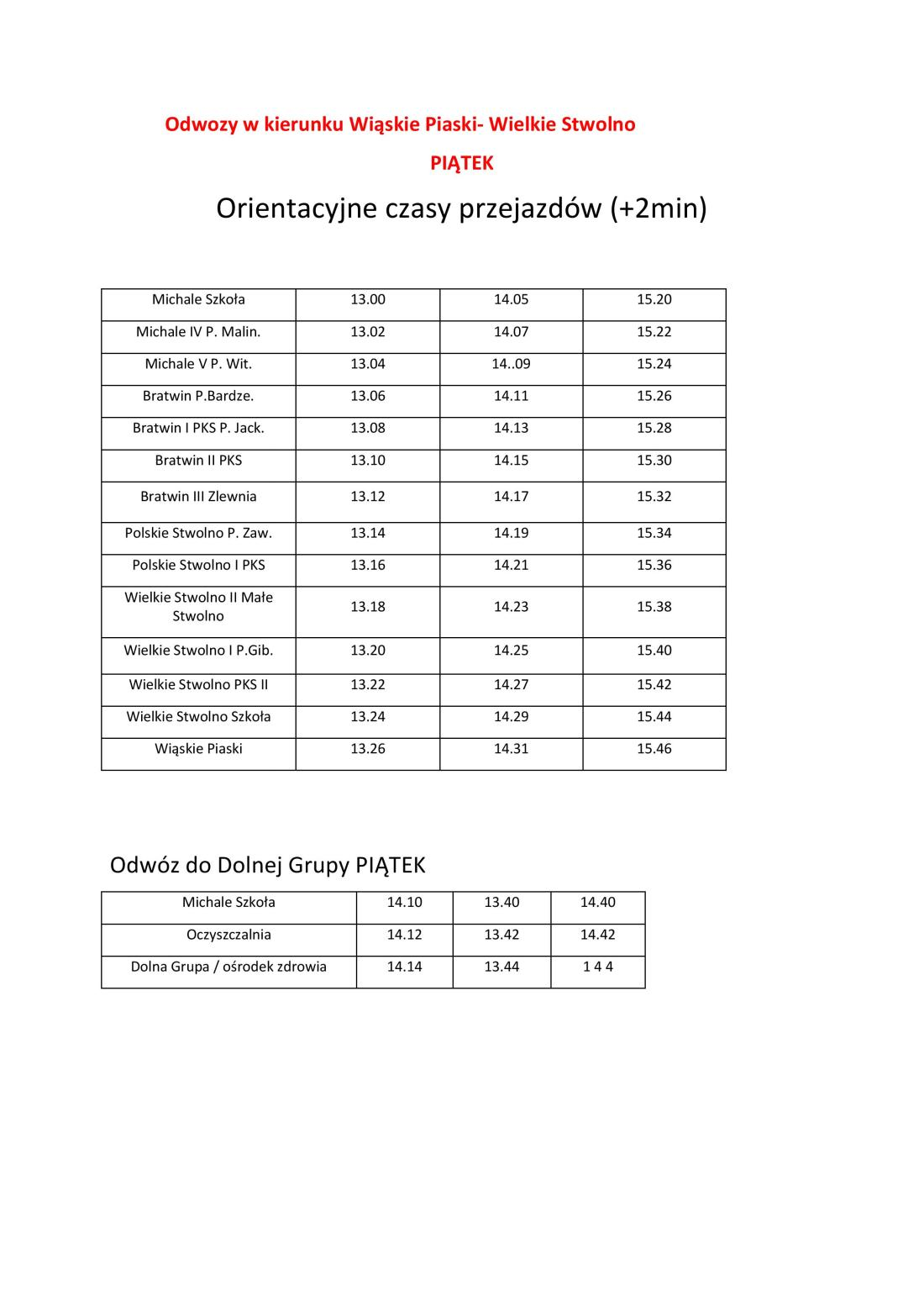 aktualizacja dowozów-page-006